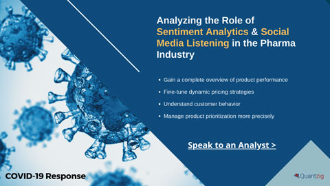 Analyzing the Role of Sentiment Analytics & Social Media Listening in the Pharma Industry
