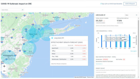 Offered free of charge, the COVID-19 CRE Impact Dashboard from Moody's Analytics provides access to economic, property, and construction data as well as analytics and insights for each of the different CRE property types. (Photo: Business Wire)