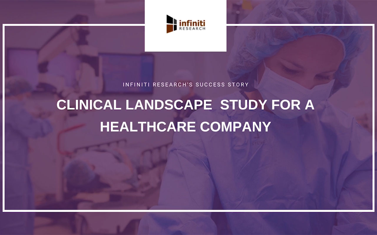 Clinical landscape study for a US-based healthcare company