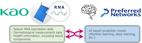 RNA Monitoring (Graphic: Business Wire)