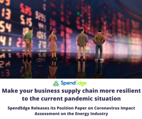 SpendEdge's position paper on coronavirus impact assessment on the energy industry (Photo: Business Wire)