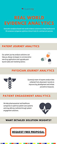 Real World Evidence Analytics Solutions Portfolio