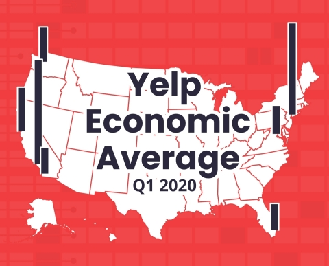 The Q1 Yelp Economic Average takes a holistic look at the local economic changes since the start of 2020. (Graphic: Business Wire)