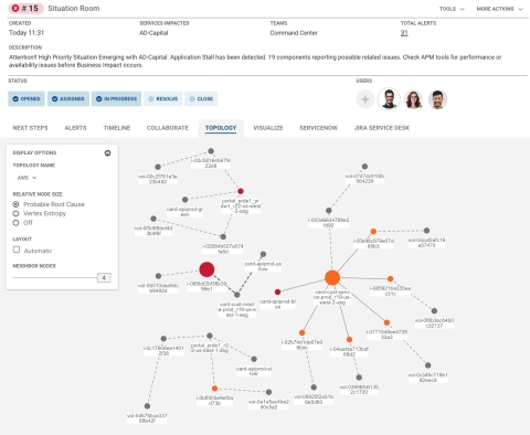 Moogsoft Enterprise 8.0 Dynamic Topology Builder (Graphic: Business Wire)