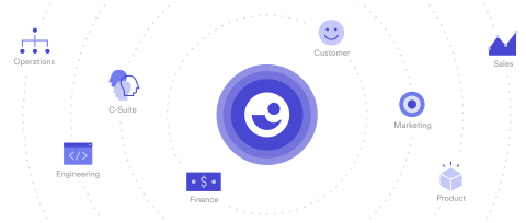 Catalyst Raises $25MM in Series B Funding led by Spark Capital, Helping Businesses Make Customer Success a Company-Wide Mission (Graphic: Business Wire)