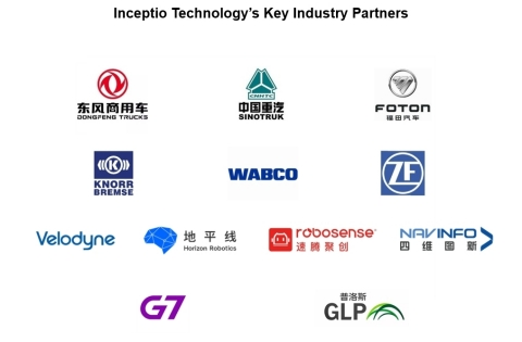 Inceptio Technology's Key Industry Partners (Graphic: Business Wire)