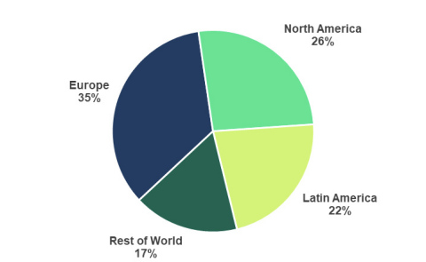 Total MAUs by Region (Graphic: Business Wire)