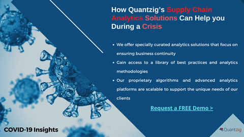 Supply Chain Analytics Solutions by Quantzig