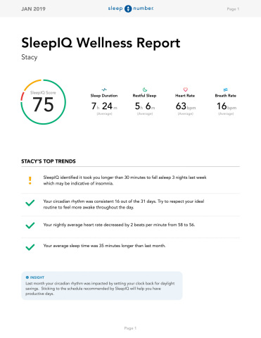 Monthly Wellness Reports provide an overview of personalized insights, highlighting sleep health, circadian stability, and respiratory and cardiovascular health (coming in Q3 2020). (Photo: Business Wire)