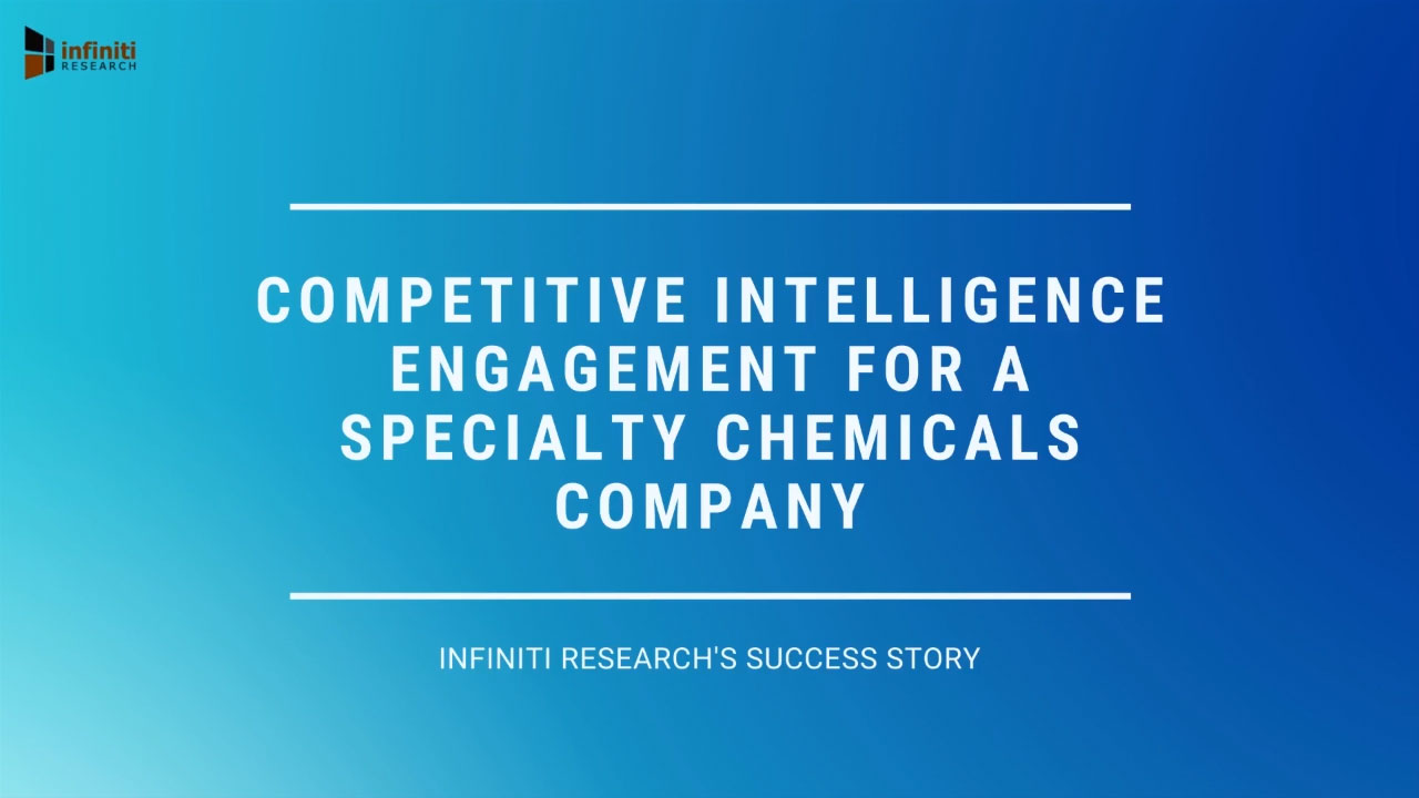 A Specialty Chemicals Industry Client Increased Market Share by 27% Using Competitive Intelligence Engagement