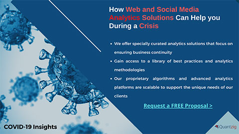 Web and social media analytics engagement