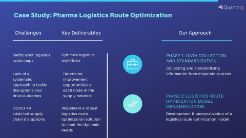 Improving Line Haul Network Efficiency by 3x with the Help of Logistics Route Optimization Solutions (Graphic: Business Wire)