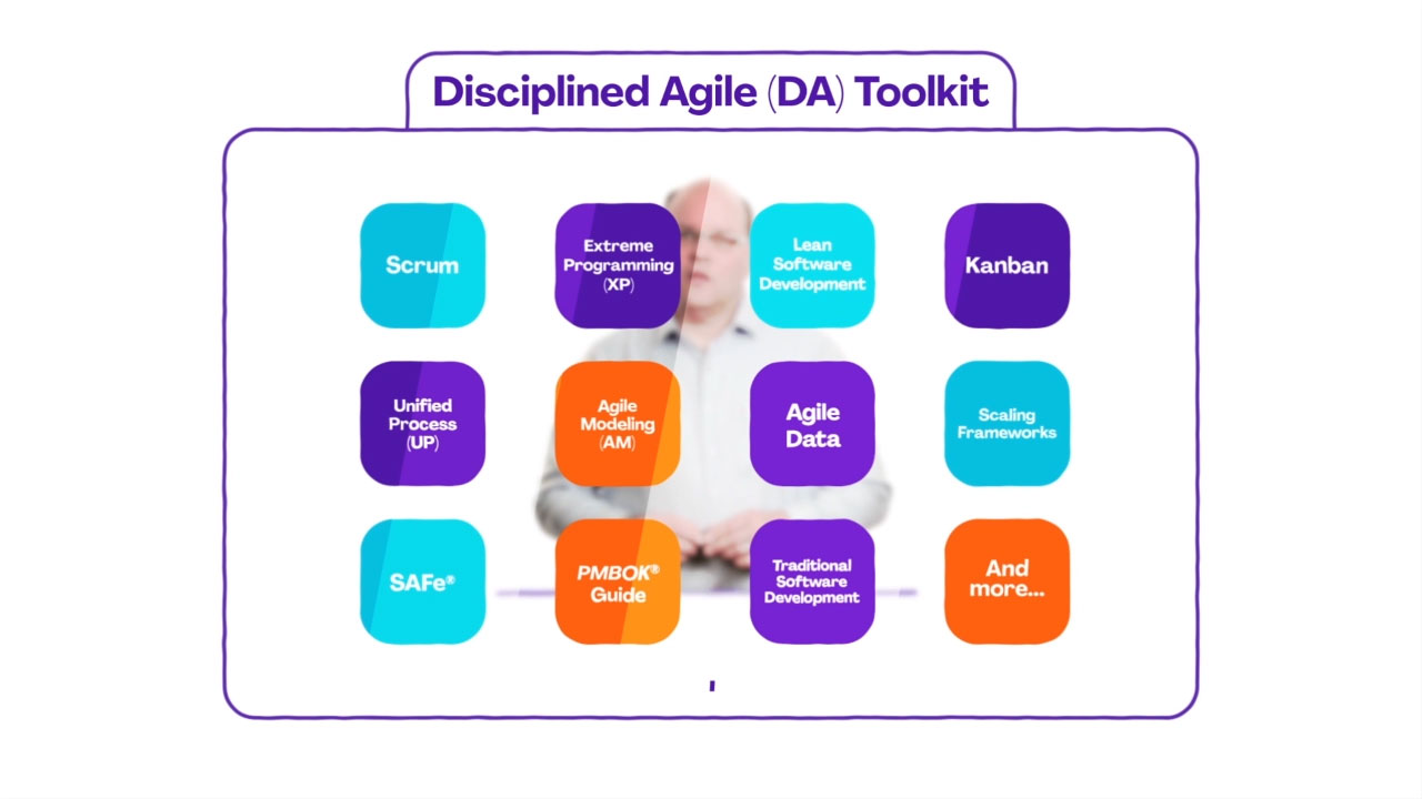 PMI Vice President and Chief Scientist of Disciplined Agile introduces the Basics of Disciplined Agile course and what you will take away.