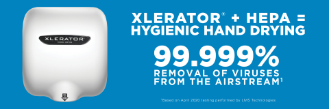 New Test Results Prove XLERATORs with HEPA Filtration System Remove 99.999 Percent of Viruses from the Airstream. Proper Hand Hygiene Top Defense Against Spread of Germs.