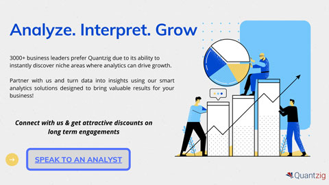 Connect with us & get attractive discounts on long term engagements