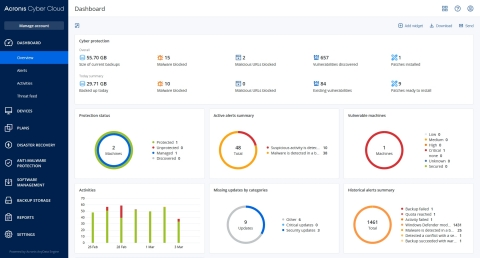 Acronis Cyber Protect Dashboard (Graphic: Business Wire)