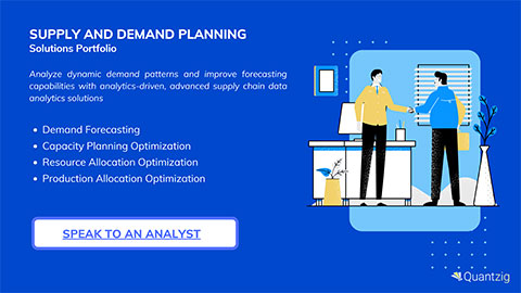 Quantzig's Supply and Demand Planning Capabilities (Graphic: Business Wire)