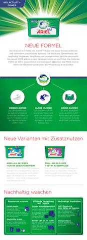 Factsheet Ariel Pods (Graphic: Business Wire)