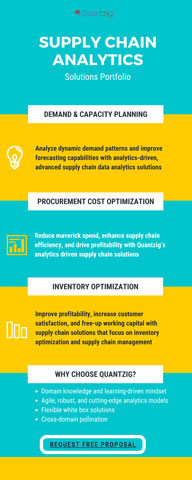 Quantzig's supply chain analytics capabilities