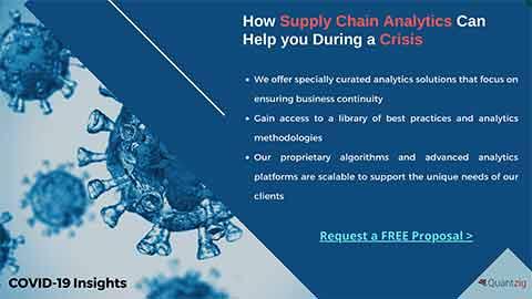 Supply chain analytics solutions