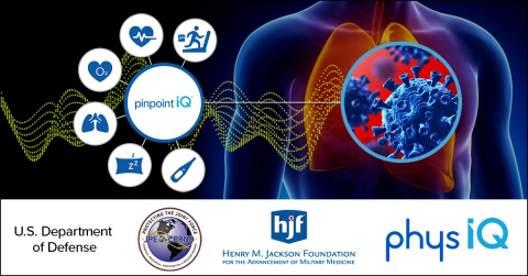 PhysIQ, Department of Defense, and HJF for the Advancement of Military Medicine partner to deploy continuous remote monitoring platform to study COVID-19 (Graphic: Business Wire)