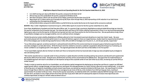 BSIG EARNINGS PRESENTATION Q41'20 (Graphic: Business Wire)