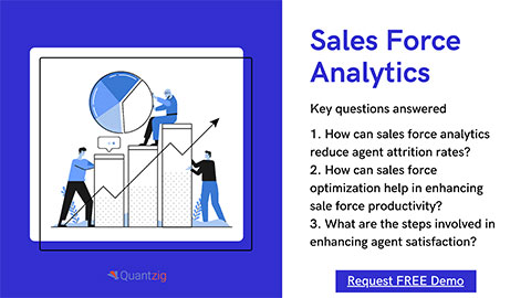 Sales force analytics