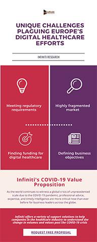 Challenges Plaguing Europe's Digital Healthcare Efforts