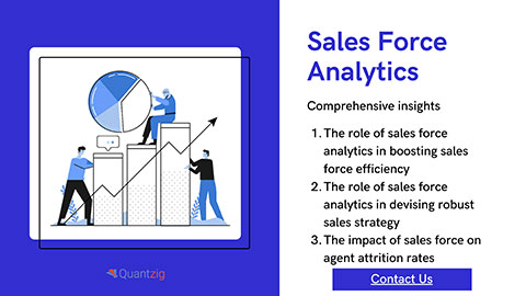 Sales force analytics solutions (Graphic: Business Wire)