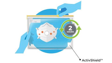 Dekontamination von FFP2 Masken mit ActivShield™ von Aptar (Graphische Darstellung: Aptar)