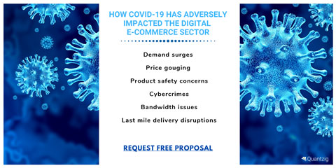 How COVID-19 has adversely impacted the digital e-commerce sector
