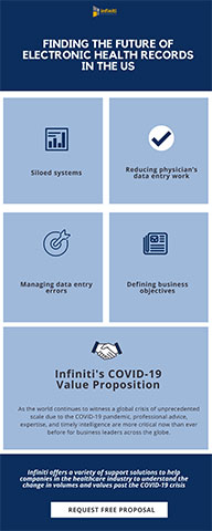 Key Challenges that EHR Systems Must Overcome