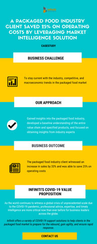 Market Intelligence Solution Helped a Packaged Food Industry Client to Save 25% on Operating Costs