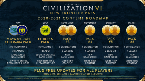 The Civilization VI - New Frontier Pass will be available for $39.99 on Xbox One, PS4™, Nintendo Switch™, Windows PC, Mac and Linux, with mobile platforms arriving later this year. Each individual DLC pack will also be available for individual purchase; the first DLC offering, the Maya & Gran Colombia Pack, will add leaders from each respective civilization, a new Apocalypse game mode, new City-States, Resources and Natural Wonders, and will launch on May 21, 2020. (Graphic: Business Wire)