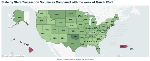 Merchant Transaction Data Shows Signs of Recovery Across the U.S. (Graphic: Business Wire)