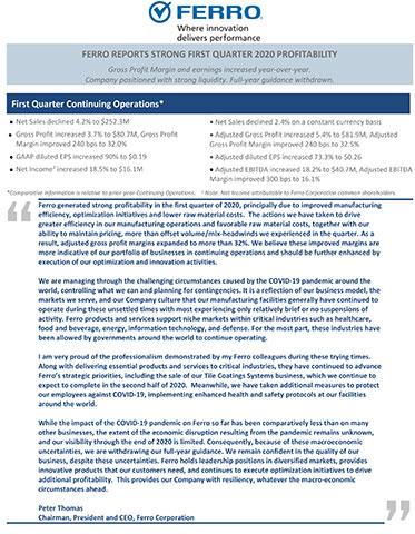 Ferro Reports Strong First Quarter 2020 Profitability