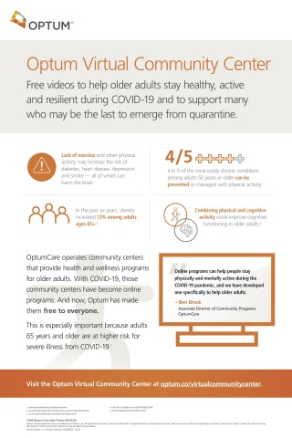 Optum Virtual Community Center Infographic (Graphic: Business Wire)