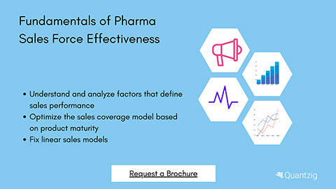 Pharma sales force effectiveness
