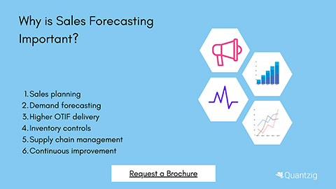 Why is Sales Forecasting Important?