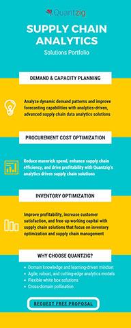 Quantzig Supply Chain Capabilities
