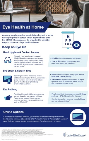 Here is important information to consider about ways to take care of eye health at home, especially amid the COVID-19 emergency. (Graphic: Business Wire)