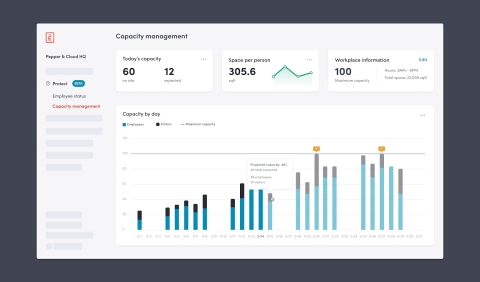 Envoy Protect's capacity management tool (Graphic: Business Wire)