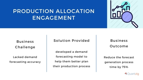 Production allocation engagement (Graphic: Business Wire)