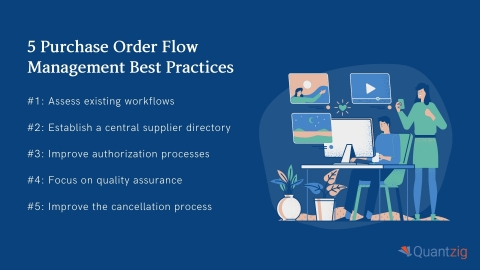 5 Purchase Order Flow Management Best Practices (Graphic: Business Wire)
