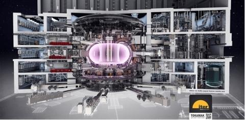 ITER Tokamak Machine and Plant (Photo: Business Wire)
