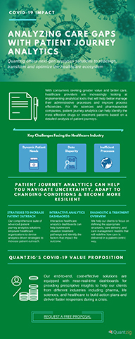 Analyzing Care Gaps with 'PATIENT JOURNEY ANALYTICS'