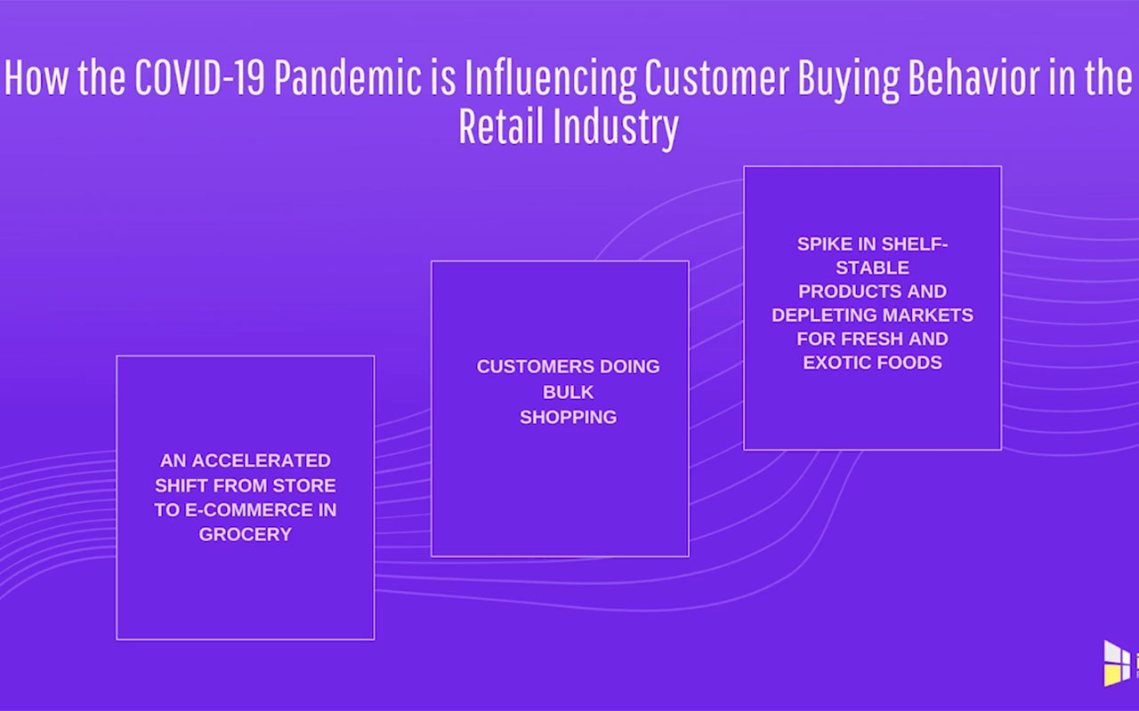 How the COVID-19 Pandemic is Influencing Customer Buying Behavior in the Retail Industry