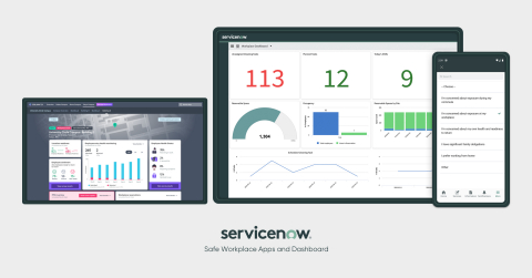 ServiceNow Safe Workplace Apps and Dashboard (Graphic: Business Wire)
