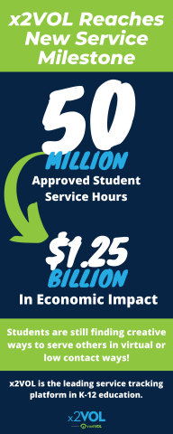x2VOL from intelliVOL Reaches Over 50 Million Approved Student Service Hours Creating A Billion Dollar Economic Impact (Graphic: Business Wire)