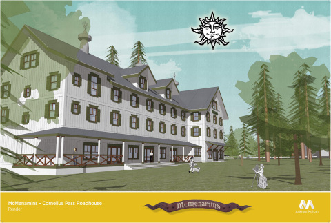 McMenamins plans to add lodging, meeting facilities, a bottle shop (and perhaps a secret bar!) at Cornelius Pass Roadhouse in Hillsboro, Ore. (Graphic: Business Wire)